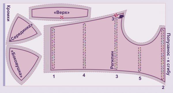 Выкройка топа бюстье
